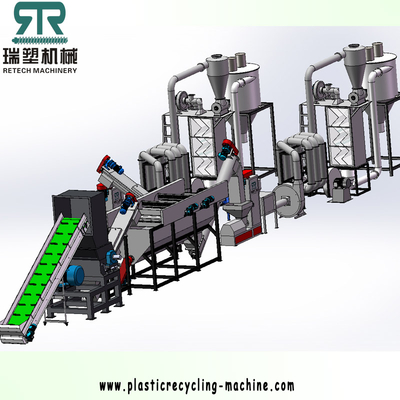 Plastic PET PP PE Sorting Washing Separation Recycling Line
